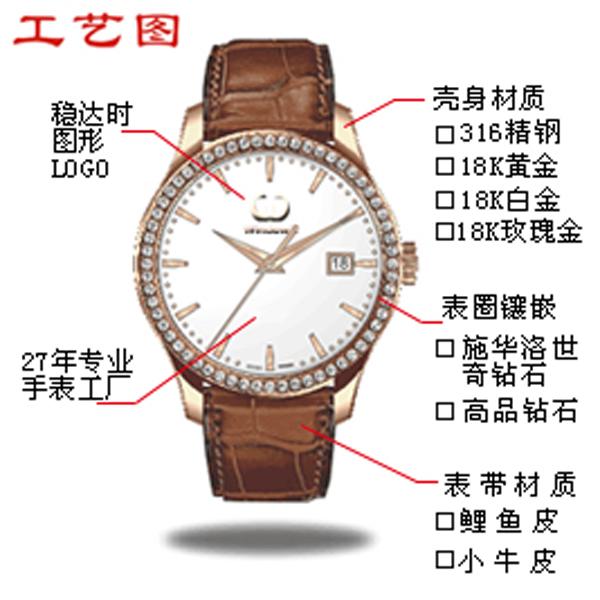 深圳南山区oem手表工厂供应oem手表生产定制_稳达时钟表