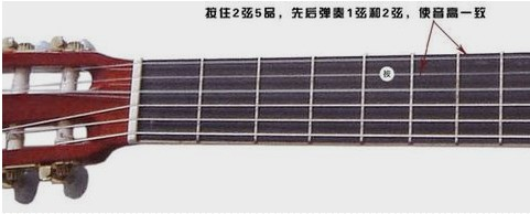 刚买回来的吉他怎么调音?