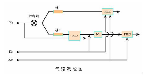 qcs十步骤流程图