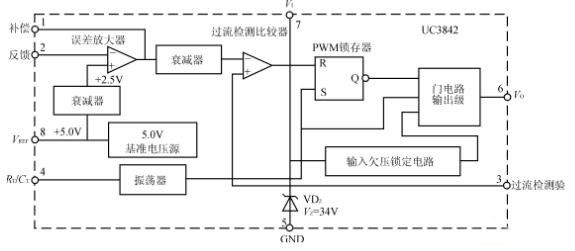 电路 电路图 电子 原理图 575_251