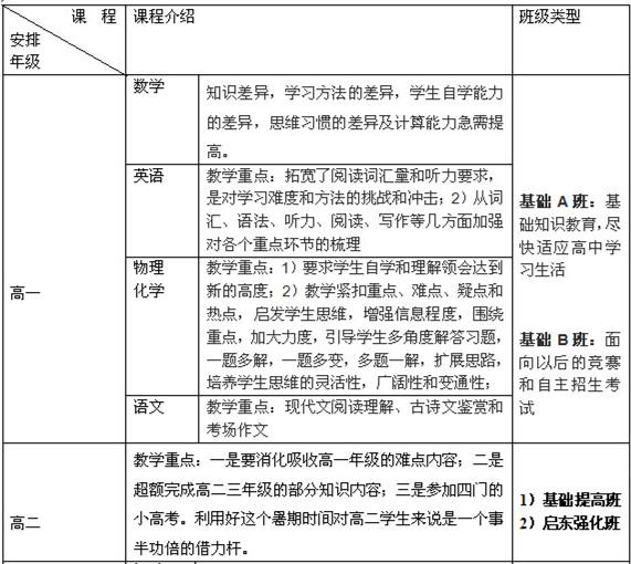 南京文化高中同桌-v文化作文你高中小班补习的800字图片