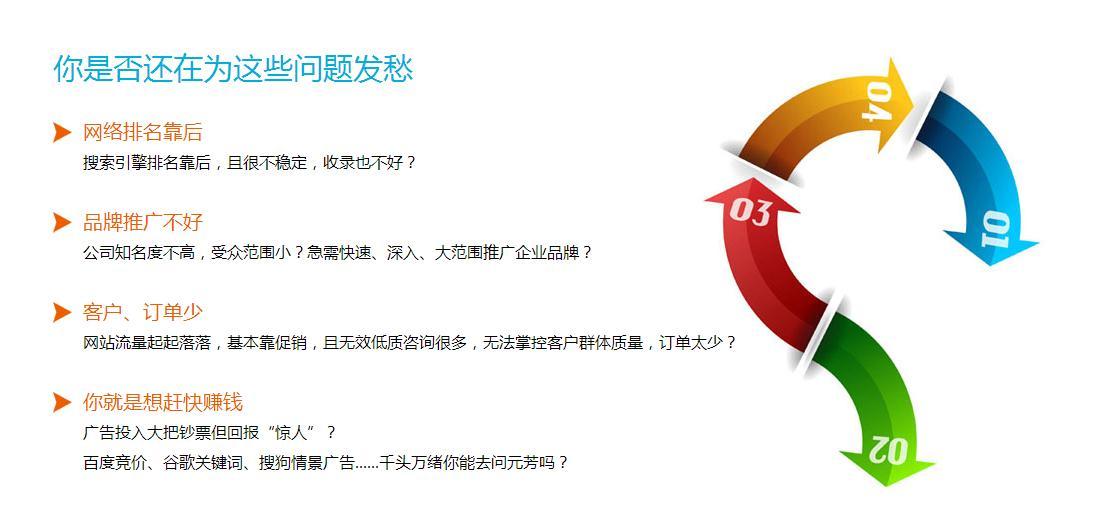 广西梧州专业的网络营销策划方案有效果好的案例吗