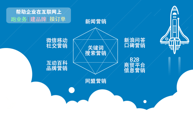 广西教育培训机构网络招生推广选择南宁曾维沛云推广