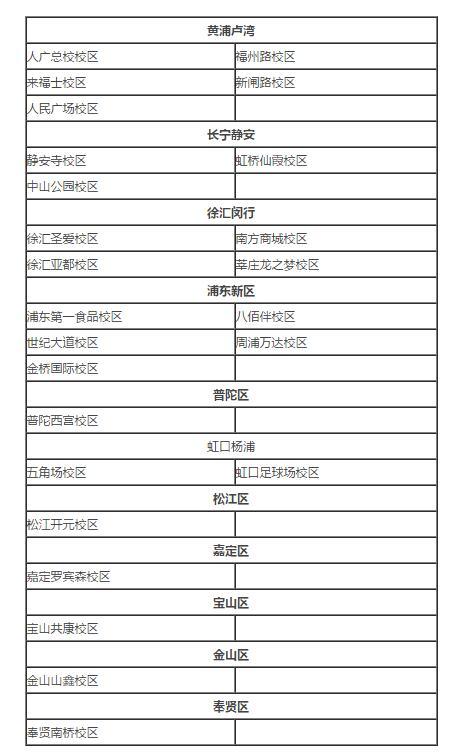 上海自考行政管理培训哪家机构好?上海自考培
