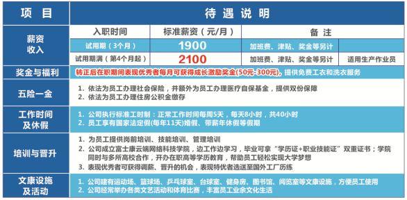 郑州市富士康招聘网:郑州富士康招聘点究竟在哪