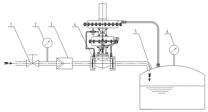 指挥器操作型自力式单座压力调节阀 - 分类广告图片