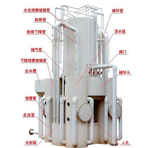 全自动高效节能精滤机是集絮凝,澄清,过滤,曝气为一体的全自动过滤器.
