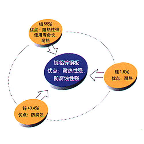 宁夏联合铁钢批发,0510-86160029,江苏联舜新材料有限公司