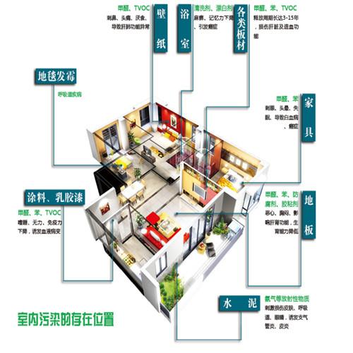 衣柜设计步骤图解
