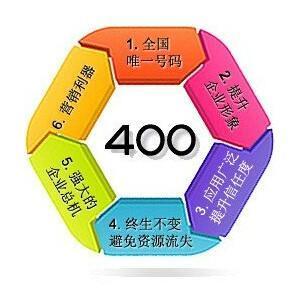 北京的邮件发送服务器代理商,国内邮件系统