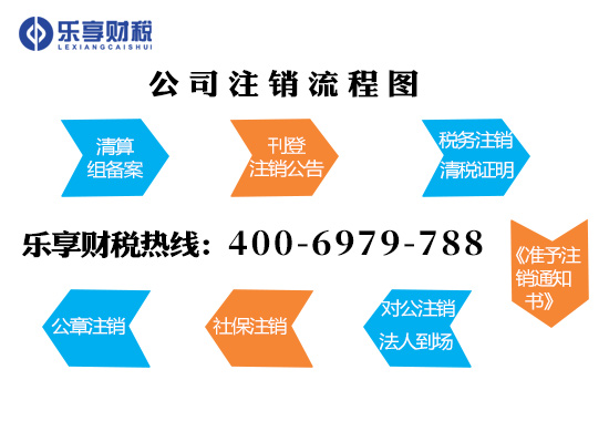 企业注销_济南小公司注销流程及费用需要多长时间 乐享财税省时