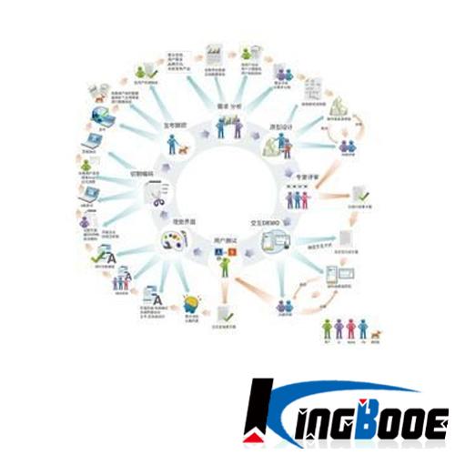 河北省邢台市软件开发公司哪家靠谱?