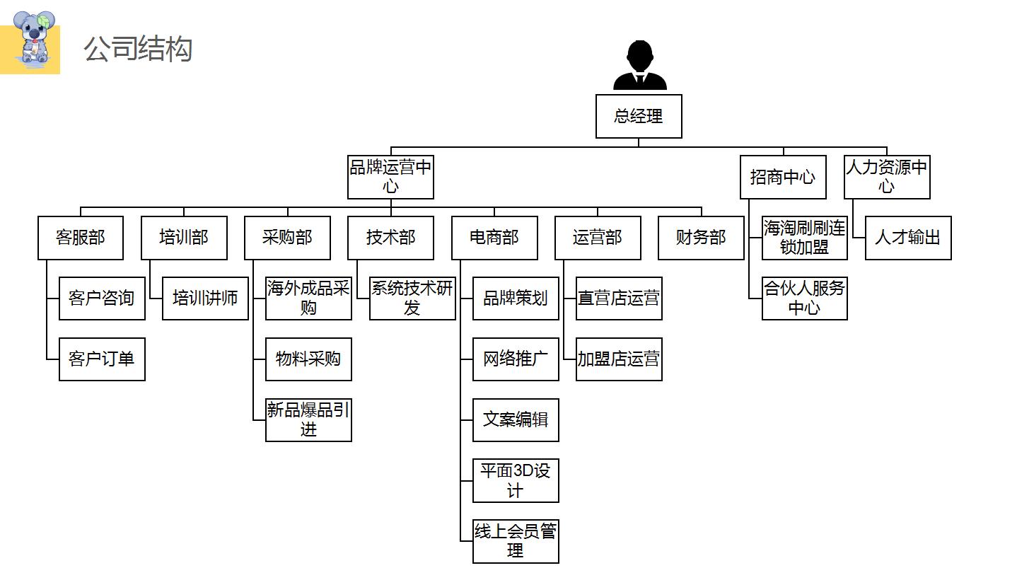 广州市泰榀升仕电子商务有限责任公司