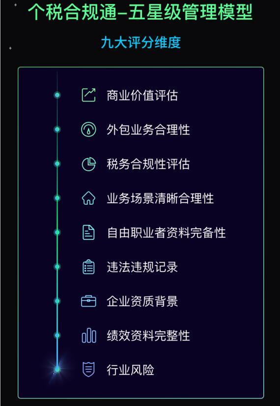 QQ截图20191009
